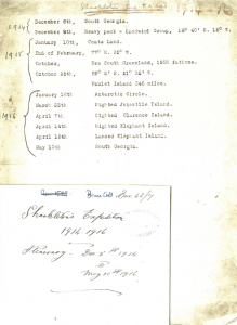 'Itinerary' of Shackleton's Expedition, in the William Speirs Bruce archive (Gen. 1647 42/7)