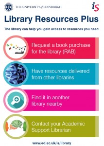 Library Resources Plus